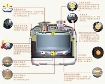 苏泊尔(supor) 电压力锅 cysb50fc3a-10
