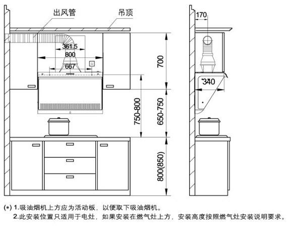 吸油烟机/灶具 方太吸油烟机/灶具 方太(fotile)烟灶套餐(cxw-189